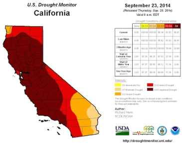 Map of California Drought